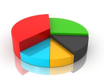 Итоги оценки населением эффективности деятельности ОМСУ